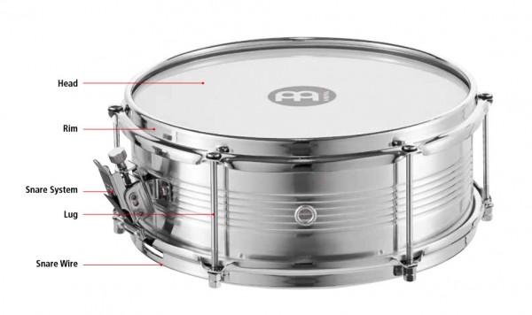 MEINL Percussion Snare System - chrom für Aluminium Caixa CA12 (SPARE-15)