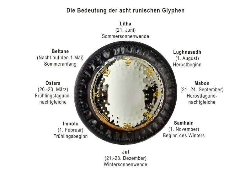media/image/8-runische-Glyphen_DEg0nnF2xUkc5NY.jpg